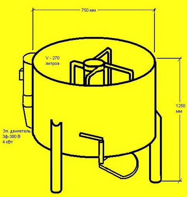 Как приготовить бетон в бетономешалке 4