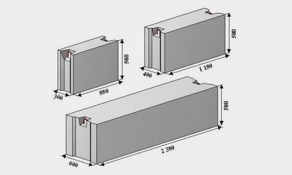 Вес блоков ФБС - сколько весят фундаментные блоки 4