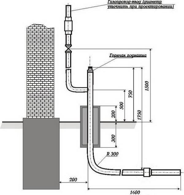 Цокольный ввод Г образный для газопровода в дом 3