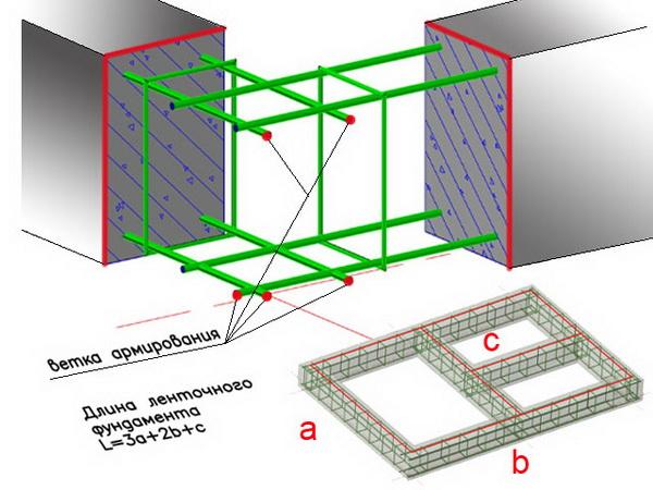 Расчет ленточного фундамента калькулятор 4