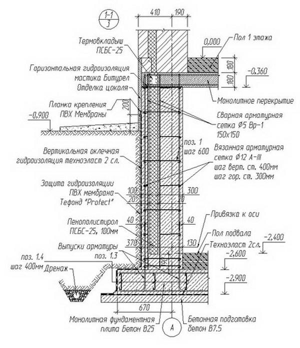 Материалы для гидроизоляции фундамента 5