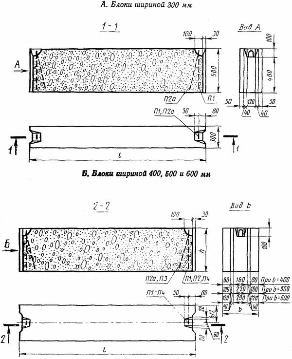Размеры фундаментных блоков по