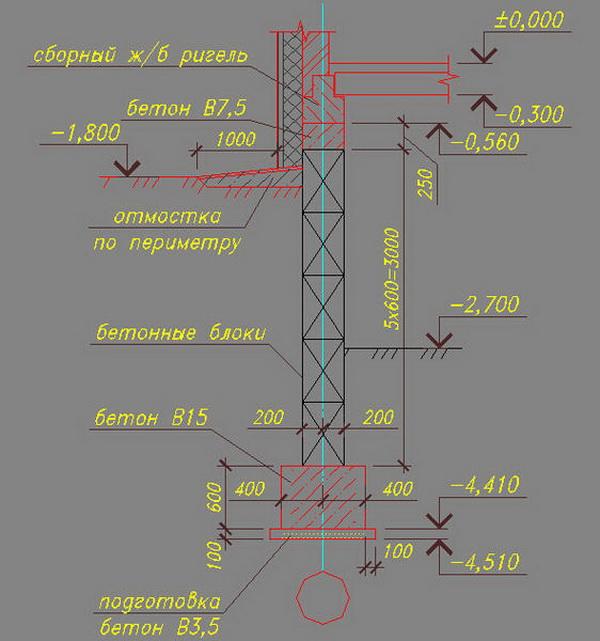 Использование б/у фундаментных блоков для возведения подпорной стенки 3