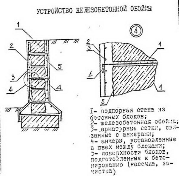 Использование б/у фундаментных блоков для возведения подпорной стенки 4
