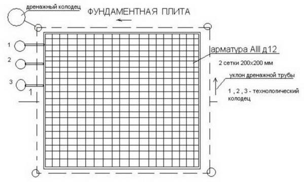 Правильный расчет монолитной плиты фундамента 3