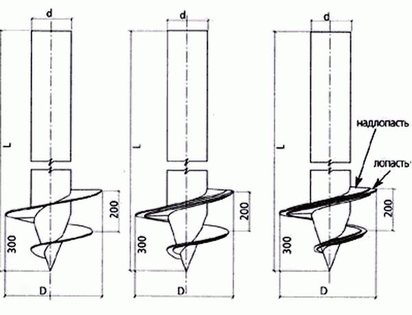 Правильный расчет свайного фундамента по калькулятору 5