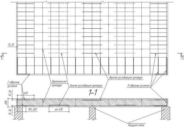 Армирование монолитной плиты перекрытия – как укладывать плиту перекрытия на фундамент 3